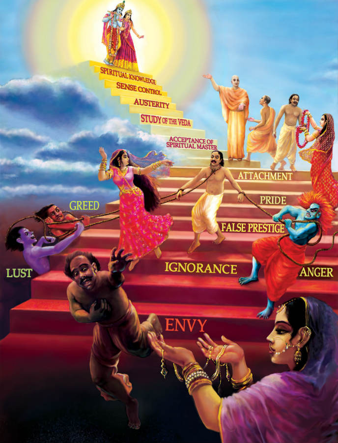 Image result for divisions of bhagavad gita